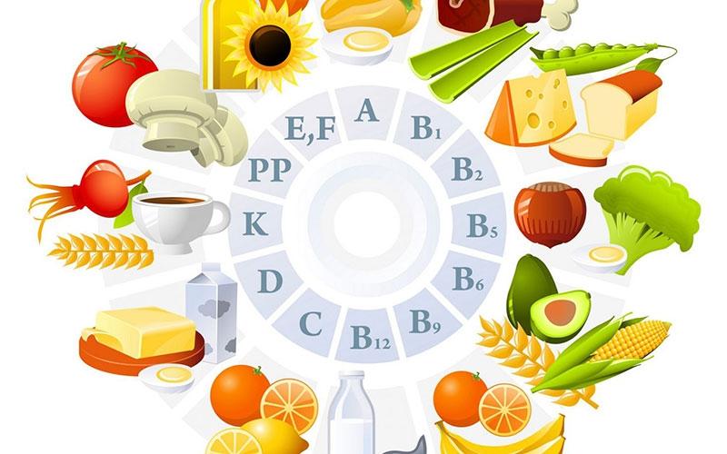 Thiếu vitamin