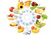 Khi nào cần bổ sung Vitamin